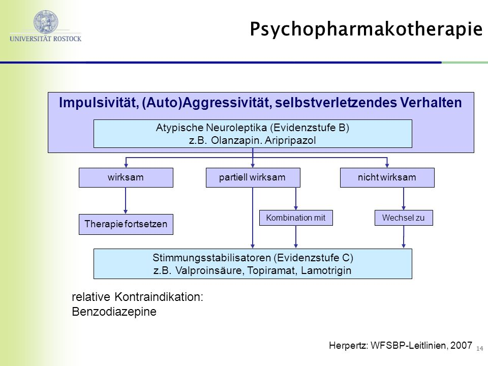 Psychopharmakotherapie