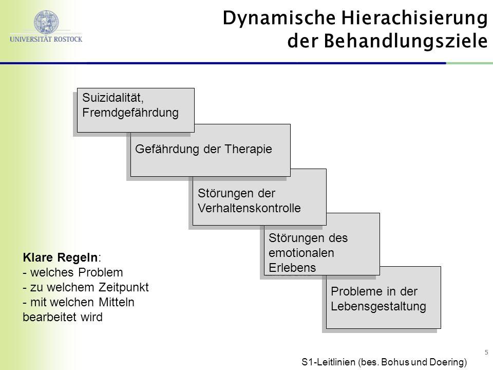 Dynamische Hierachisierung der Behandlungsziele