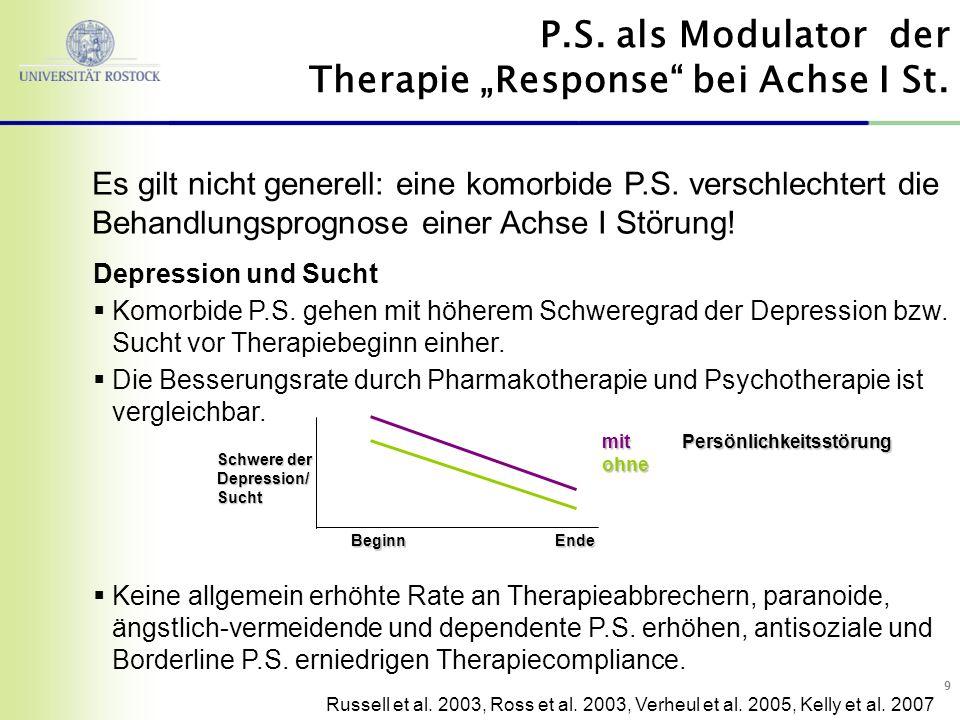 """P.S. als Modulator der Therapie """"Response bei Achse I St."""