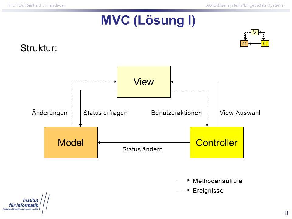 MVC (Lösung I) Struktur: View Controller Model Benutzeraktionen