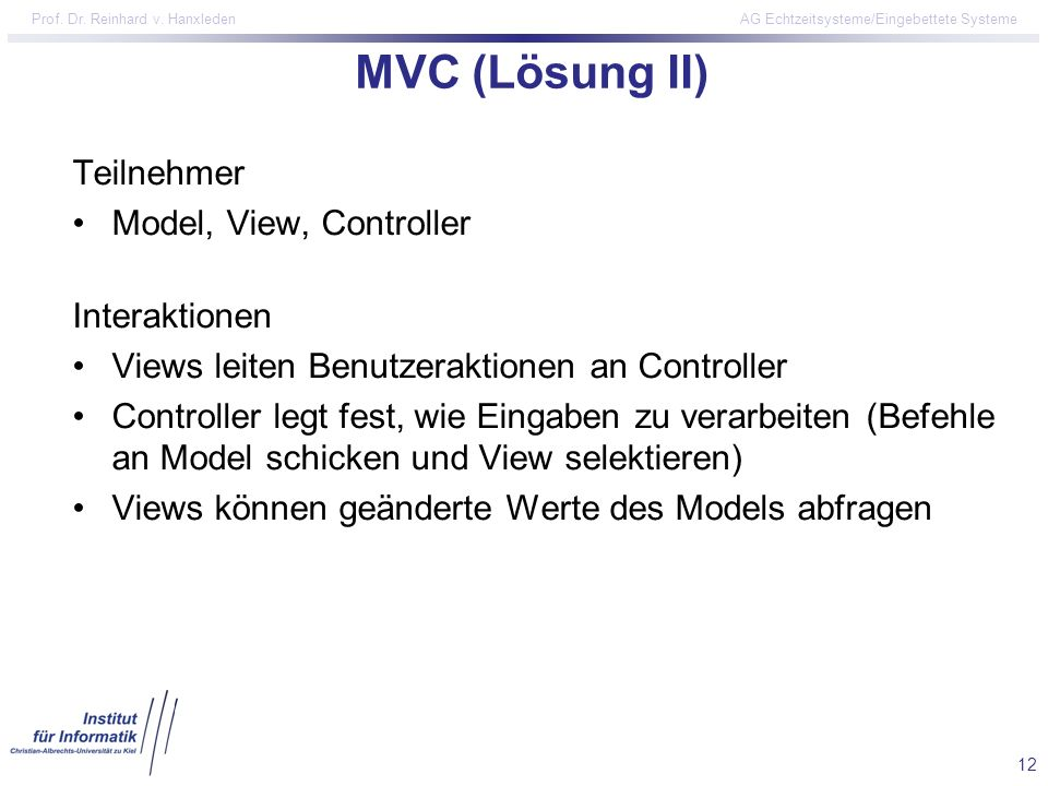 MVC (Lösung II) Teilnehmer Model, View, Controller Interaktionen