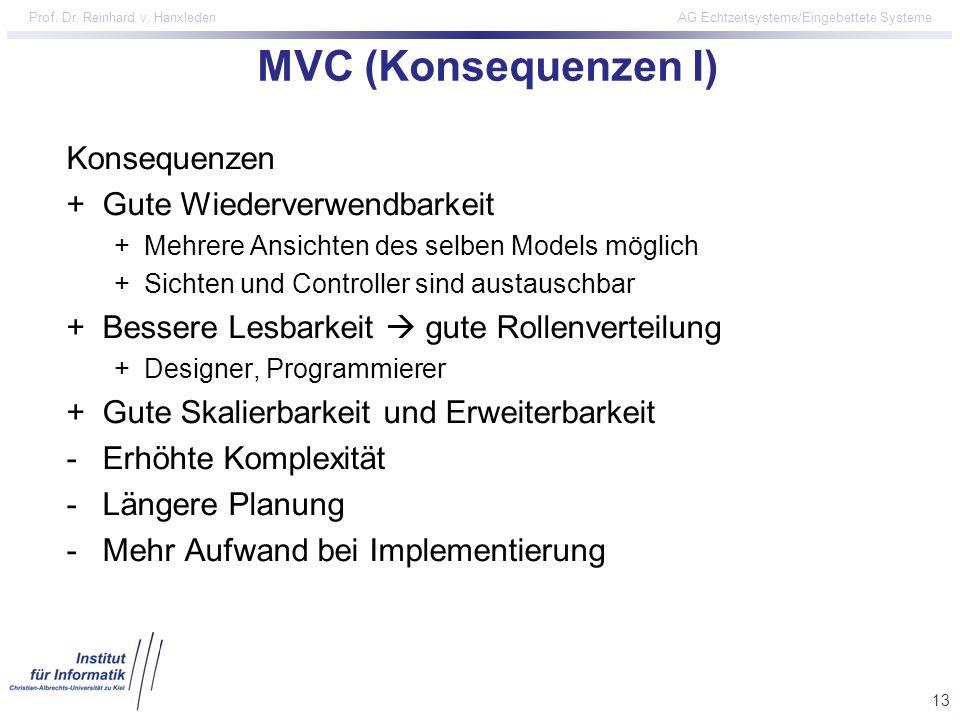 MVC (Konsequenzen I) Konsequenzen Gute Wiederverwendbarkeit