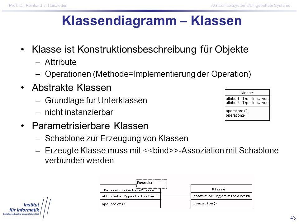 Klassendiagramm – Klassen