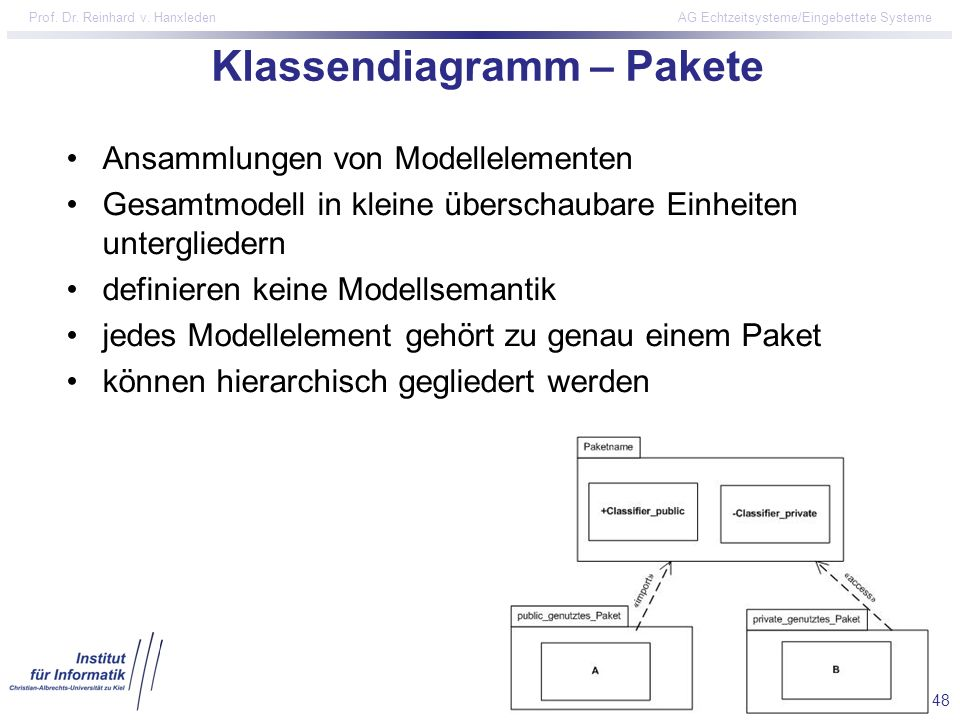Klassendiagramm – Pakete