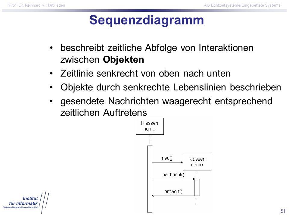 Sequenzdiagramm beschreibt zeitliche Abfolge von Interaktionen zwischen Objekten. Zeitlinie senkrecht von oben nach unten.