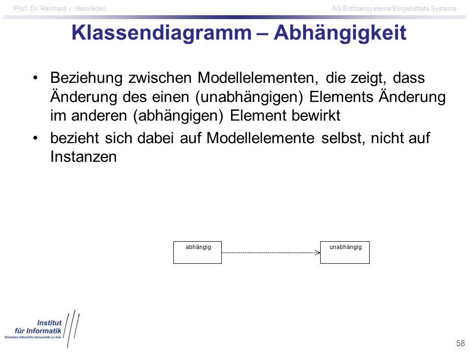 Klassendiagramm – Abhängigkeit