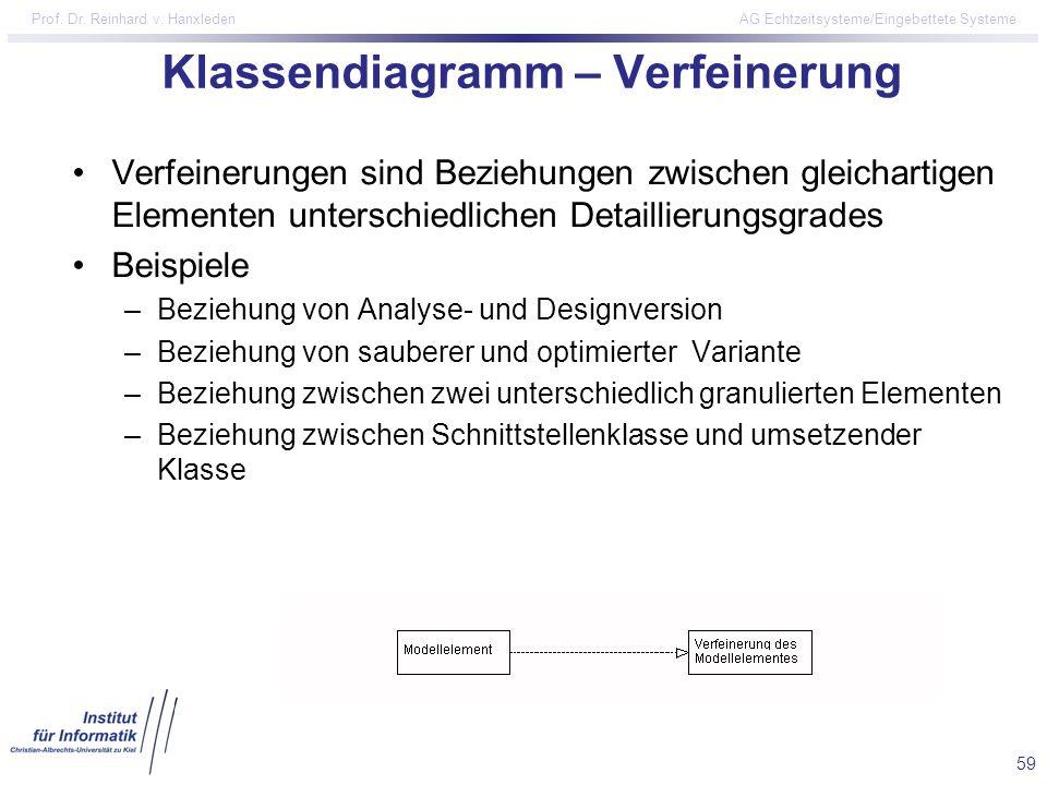 Klassendiagramm – Verfeinerung