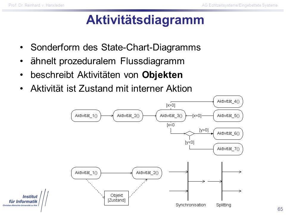 Aktivitätsdiagramm Sonderform des State-Chart-Diagramms