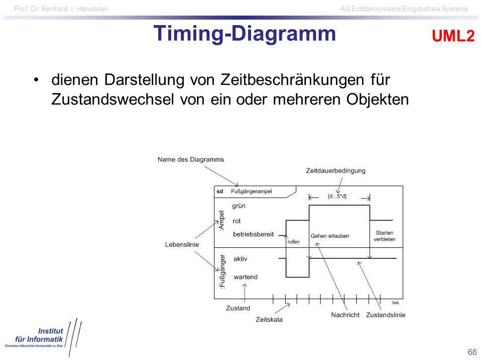 Timing-Diagramm UML2.
