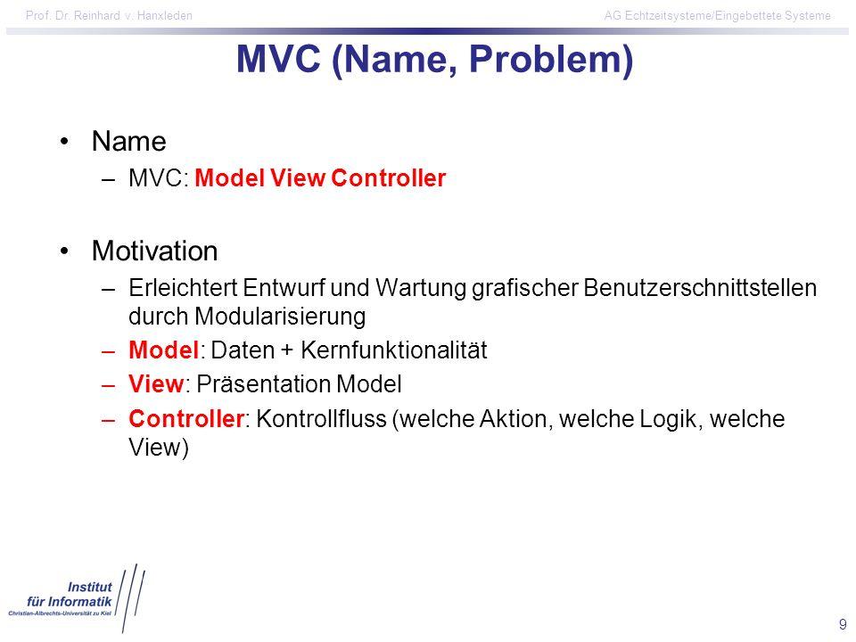 MVC (Name, Problem) Name Motivation MVC: Model View Controller
