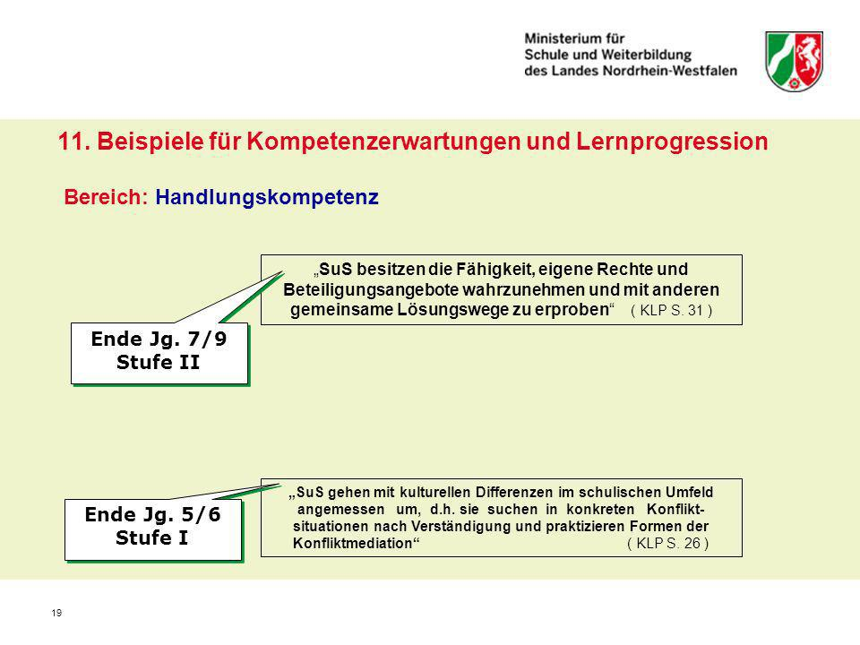 11. Beispiele für Kompetenzerwartungen und Lernprogression Bereich: Handlungskompetenz