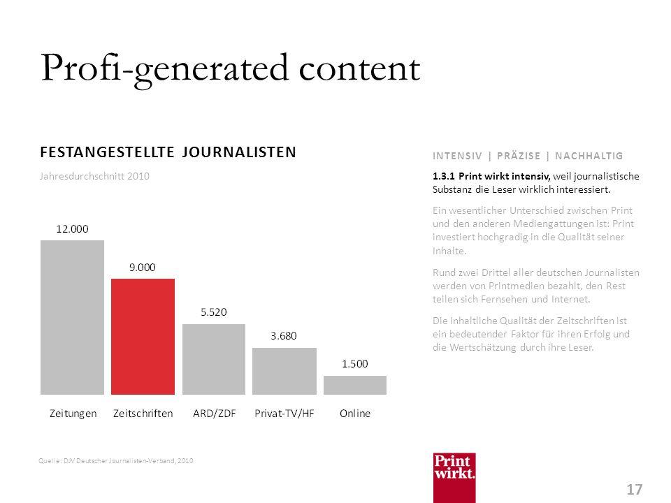 Profi-generated content