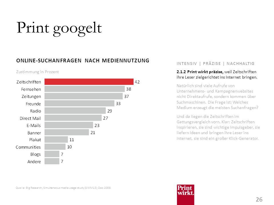 Print googelt Online-Suchanfragen nach Mediennutzung
