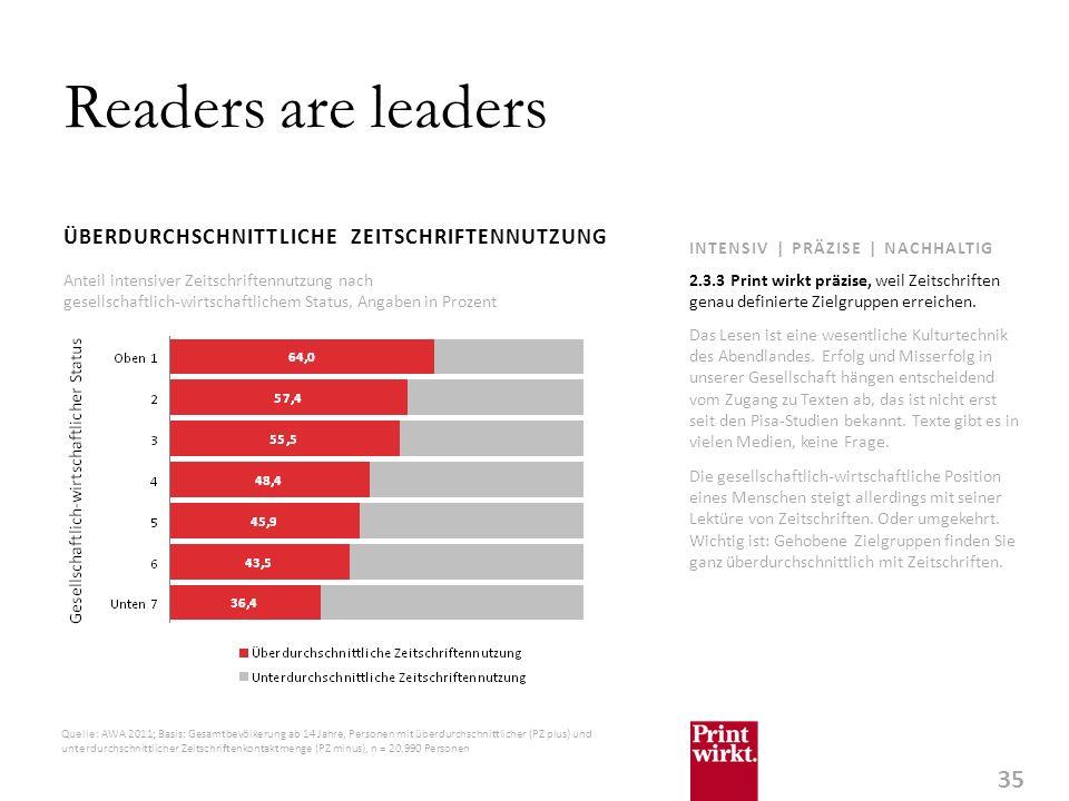 Readers are leaders ÜBERDURCHSCHNITTLICHE ZEITSCHRIFTENNUTZUNG