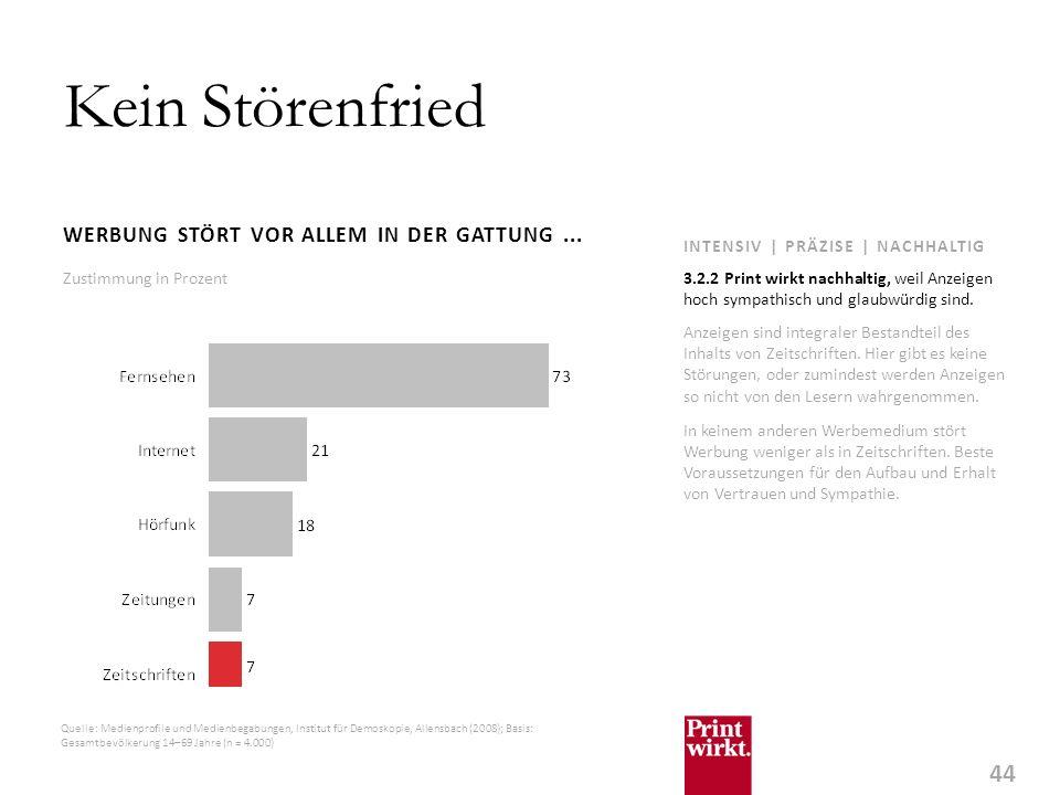 Kein Störenfried WERBUNG STÖRT VOR ALLEM IN DER GATTUNG ...