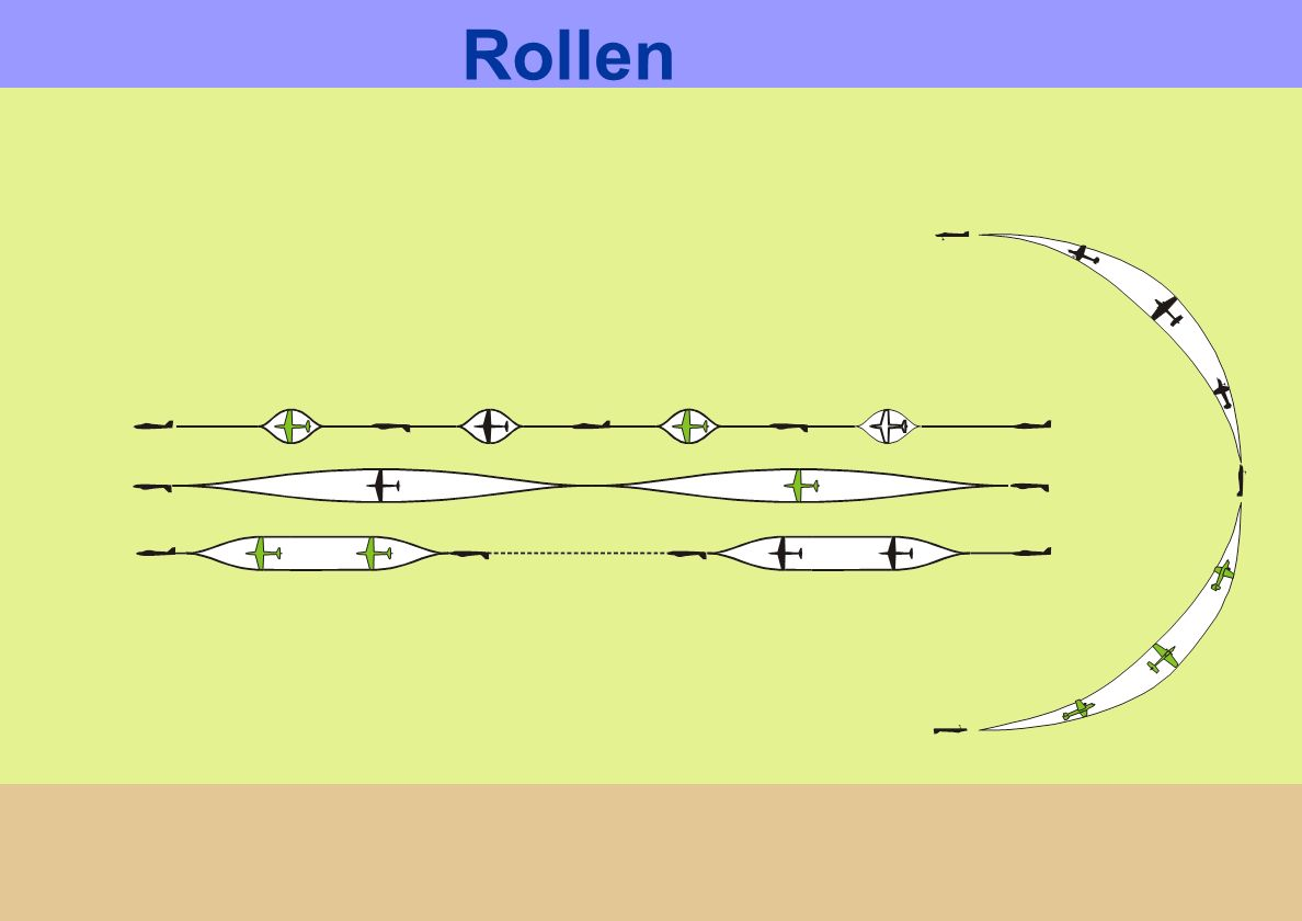 Rollen Rolls independently, or as parts in other manoeuvres