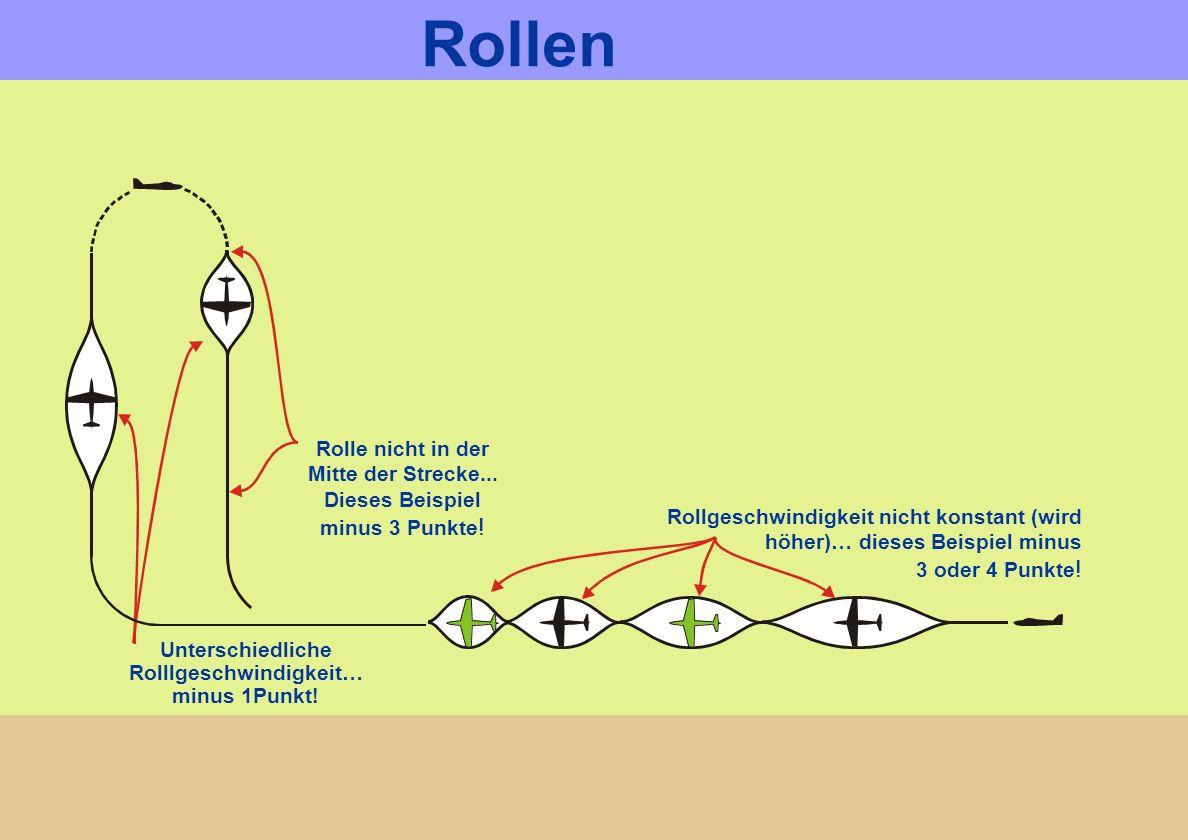 Rollen Rolle nicht in der Mitte der Strecke... Dieses Beispiel