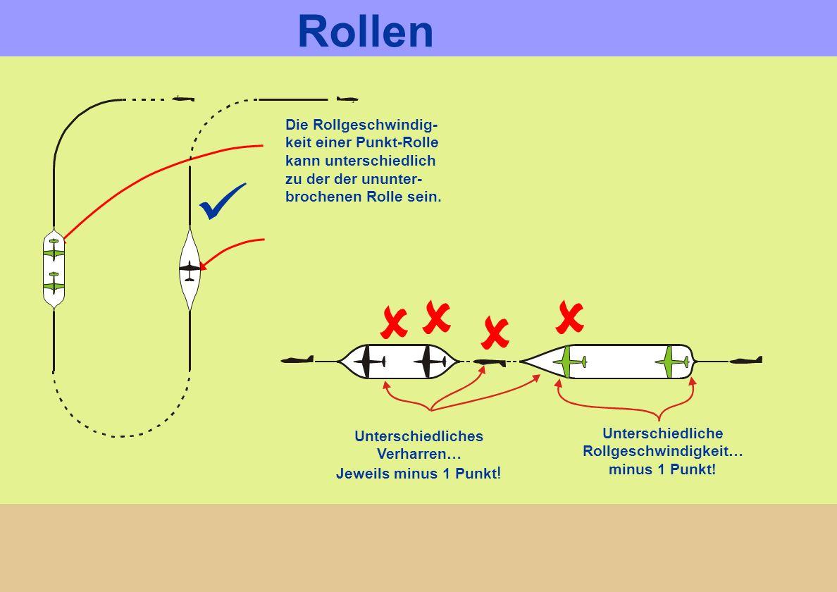 Rollen Die Rollgeschwindig-keit einer Punkt-Rolle