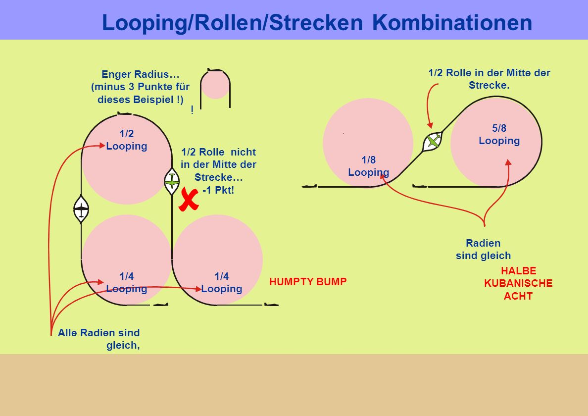 Looping/Rollen/Strecken Kombinationen