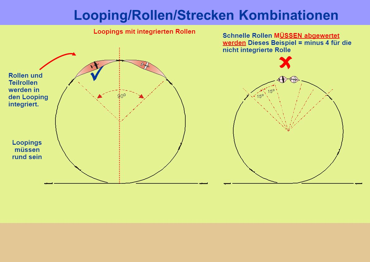 Looping/Rollen/Strecken Kombinationen Loopings mit integrierten Rollen