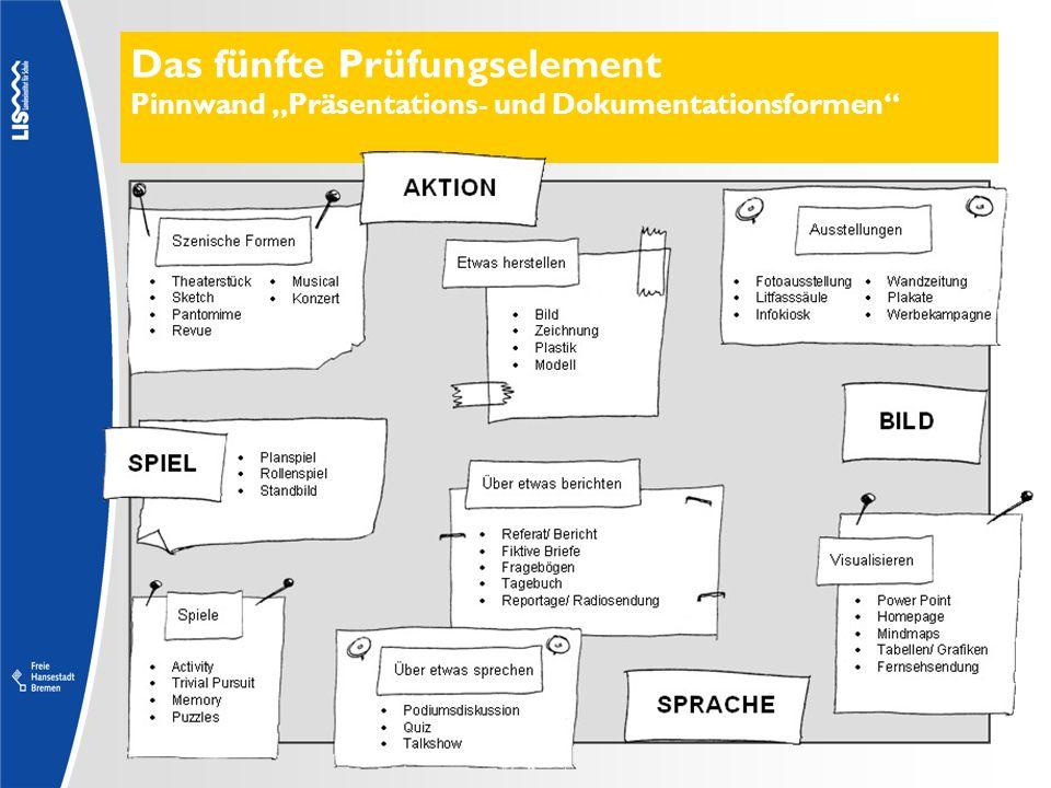 """Das fünfte Prüfungselement Pinnwand """"Präsentations- und Dokumentationsformen"""