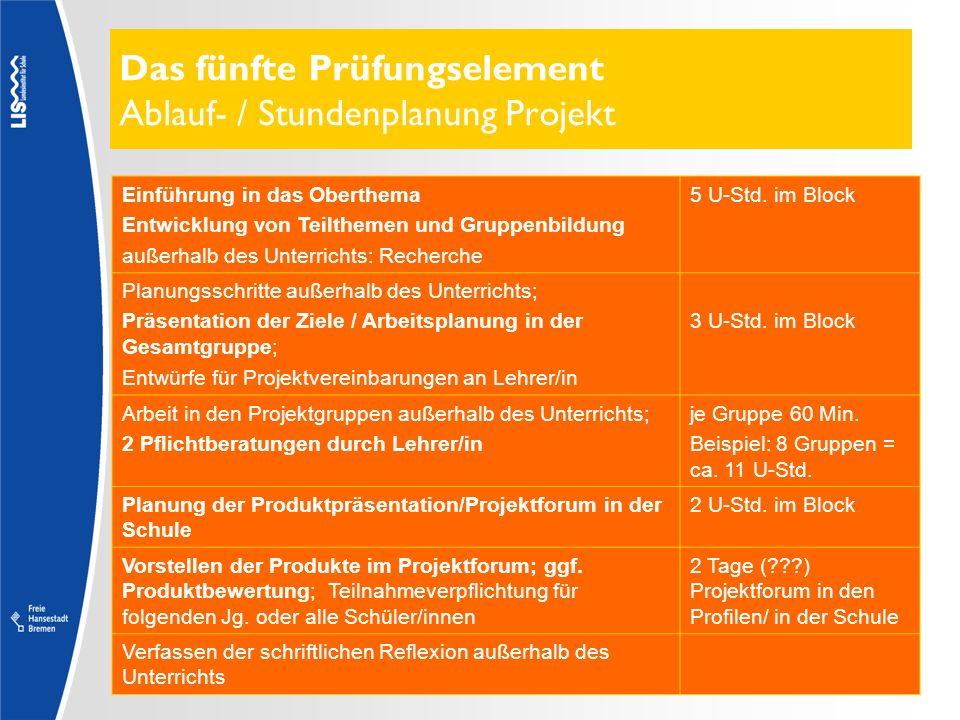 Das fünfte Prüfungselement Ablauf- / Stundenplanung Projekt