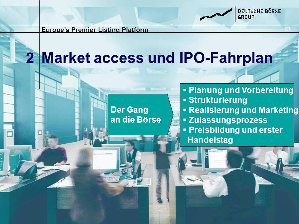 Market access und IPO-Fahrplan