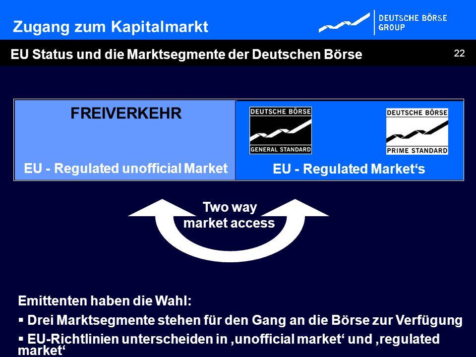 EU - Regulated unofficial Market EU - Regulated Market's