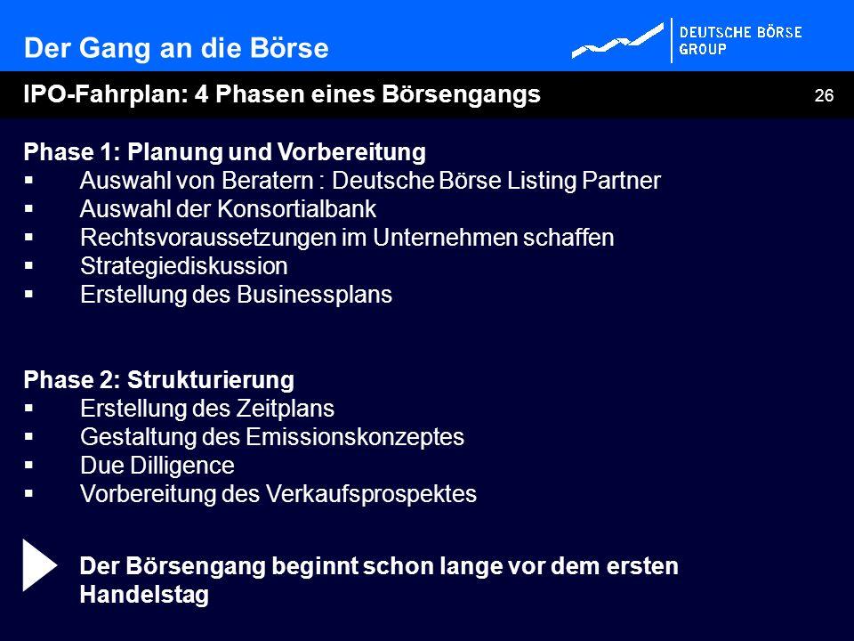 Der Gang an die Börse IPO-Fahrplan: 4 Phasen eines Börsengangs