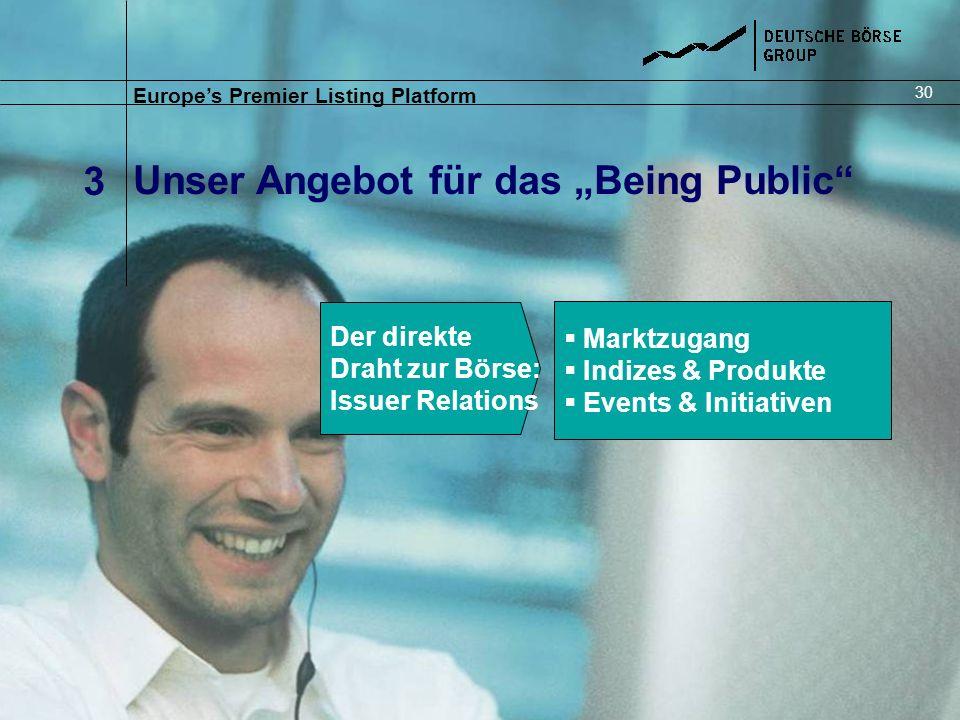 """Unser Angebot für das """"Being Public"""