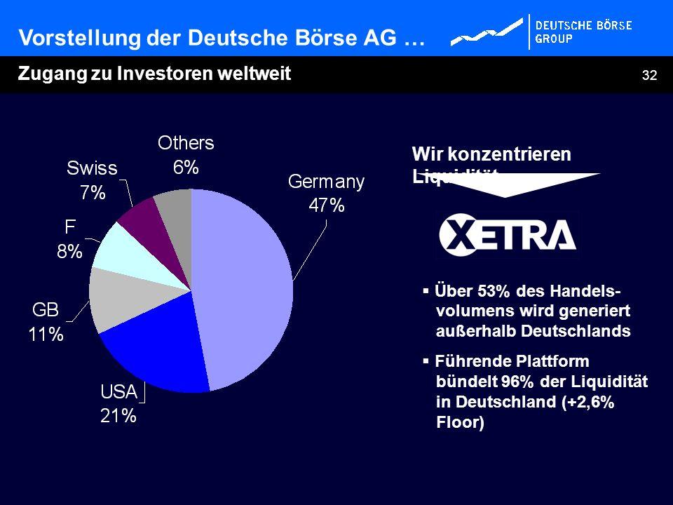 Vorstellung der Deutsche Börse AG …