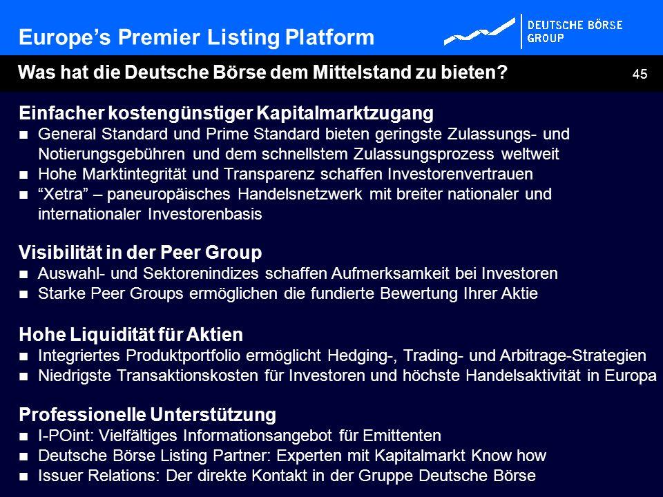 Europe's Premier Listing Platform