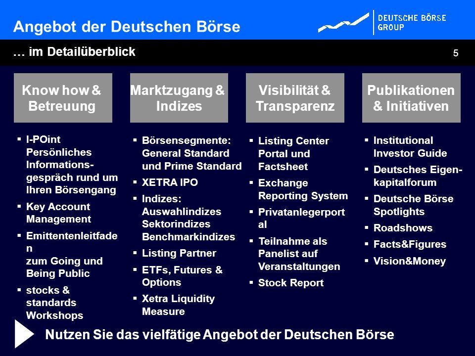 Angebot der Deutschen Börse