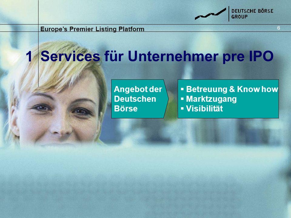 Services für Unternehmer pre IPO