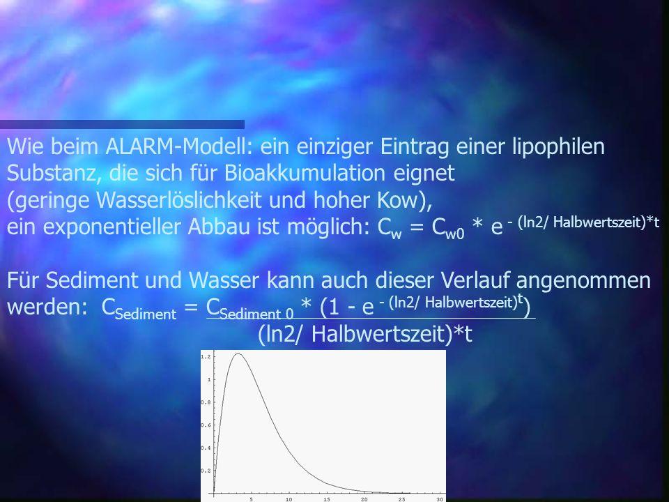 Wie beim ALARM-Modell: ein einziger Eintrag einer lipophilen Substanz, die sich für Bioakkumulation eignet