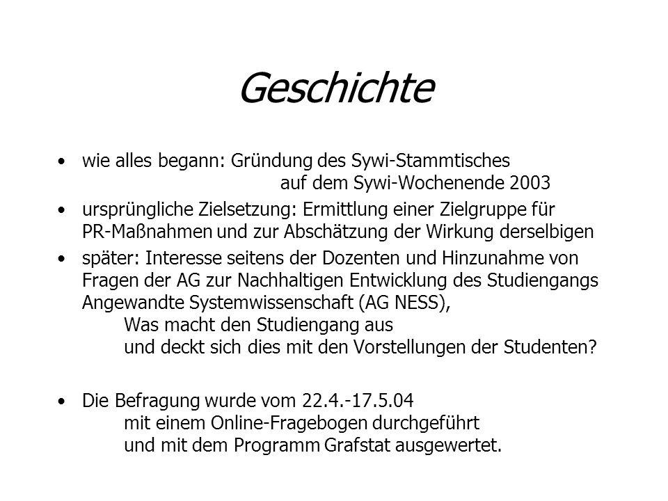 Geschichte wie alles begann: Gründung des Sywi-Stammtisches auf dem Sywi-Wochenende 2003.