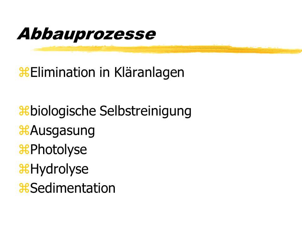 Abbauprozesse Elimination in Kläranlagen biologische Selbstreinigung