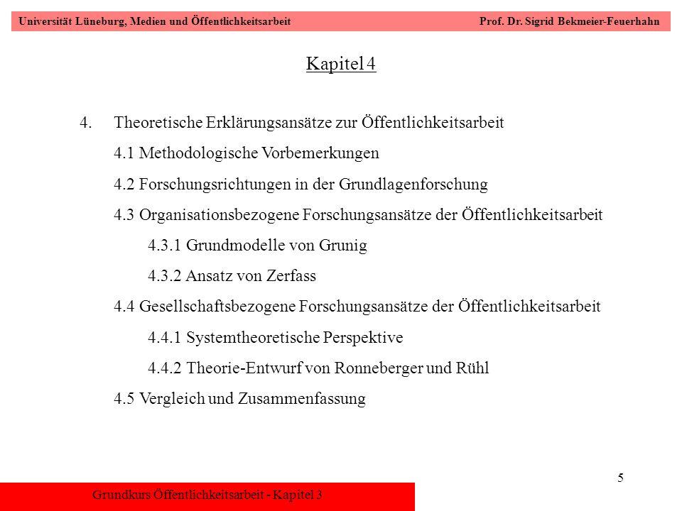 Kapitel 4 Theoretische Erklärungsansätze zur Öffentlichkeitsarbeit