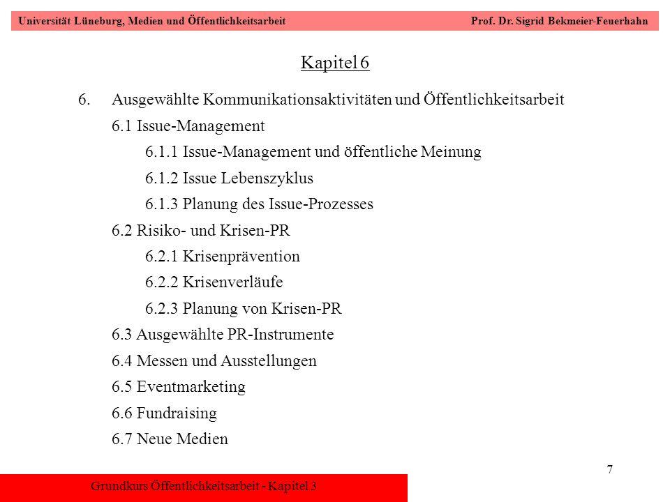 Kapitel 6 Ausgewählte Kommunikationsaktivitäten und Öffentlichkeitsarbeit. 6.1 Issue-Management. 6.1.1 Issue-Management und öffentliche Meinung.
