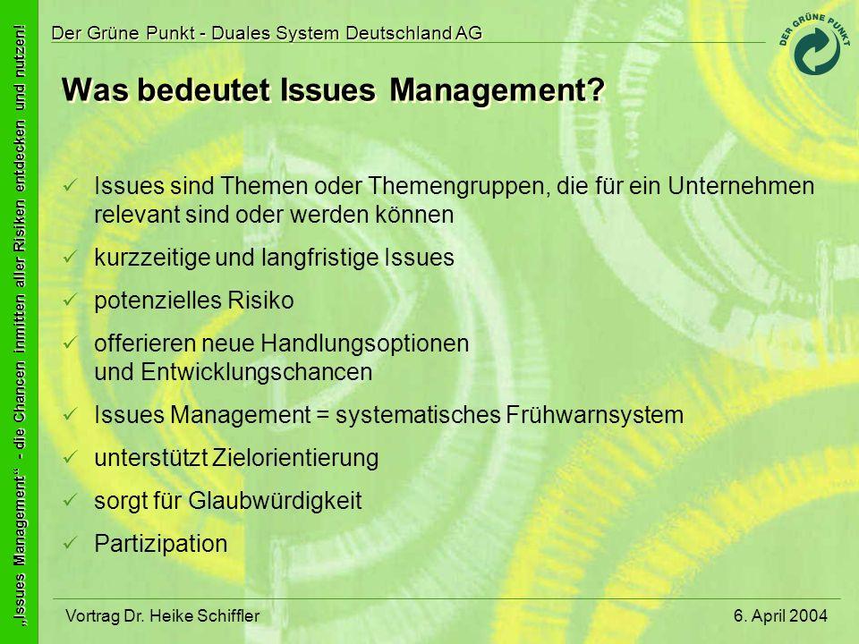 Was bedeutet Issues Management