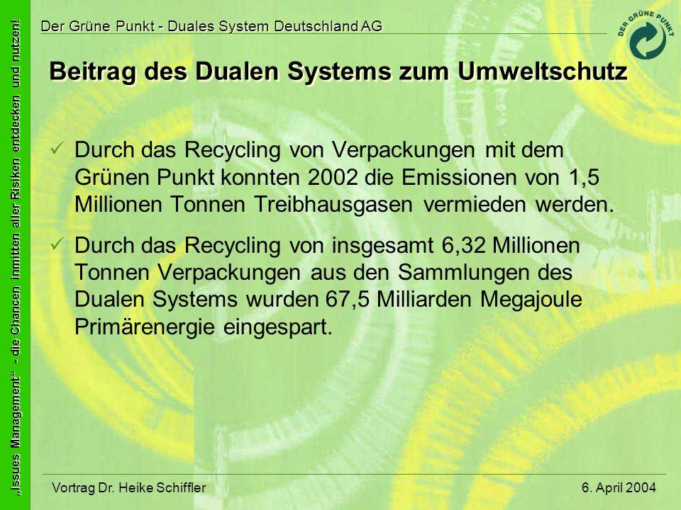 Beitrag des Dualen Systems zum Umweltschutz