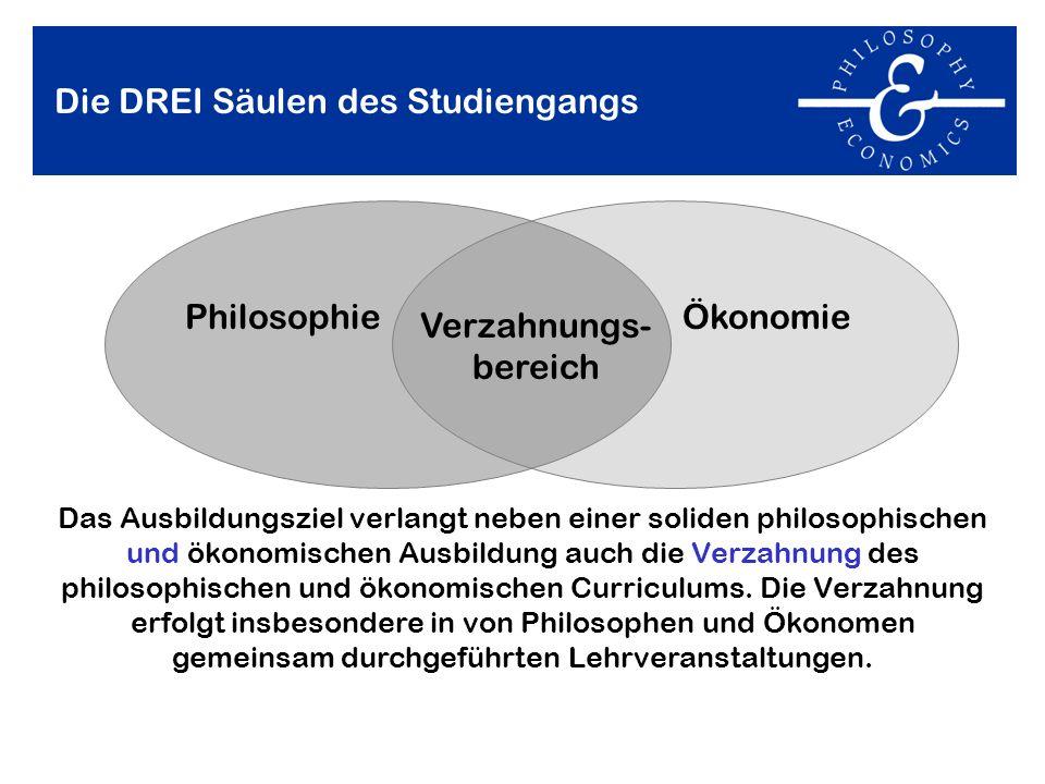 Die DREI Säulen des Studiengangs
