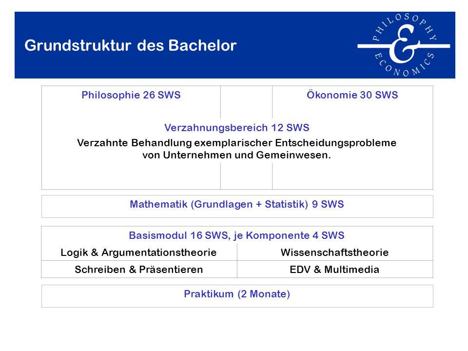 Grundstruktur des Bachelor