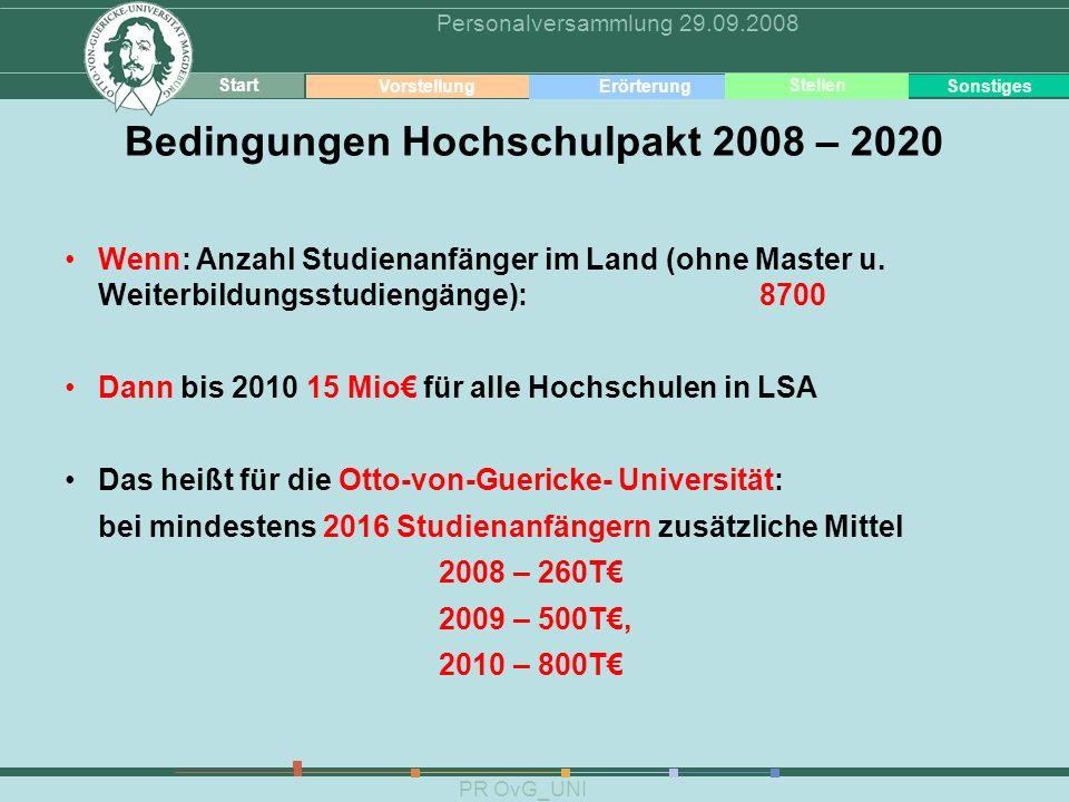 Bedingungen Hochschulpakt 2008 – 2020