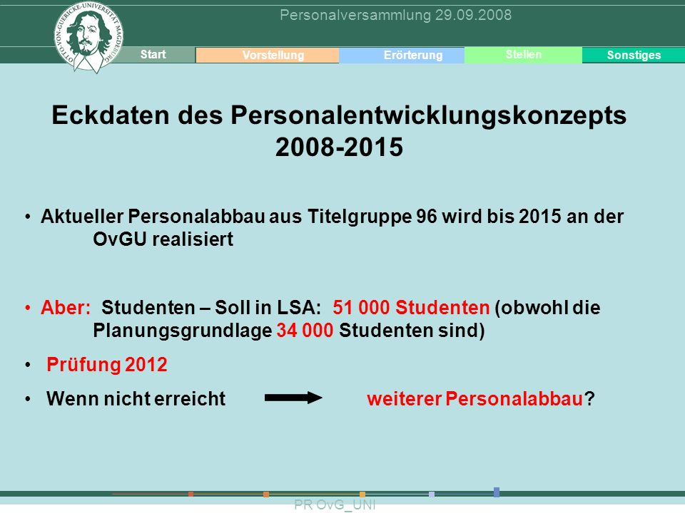 Eckdaten des Personalentwicklungskonzepts 2008-2015