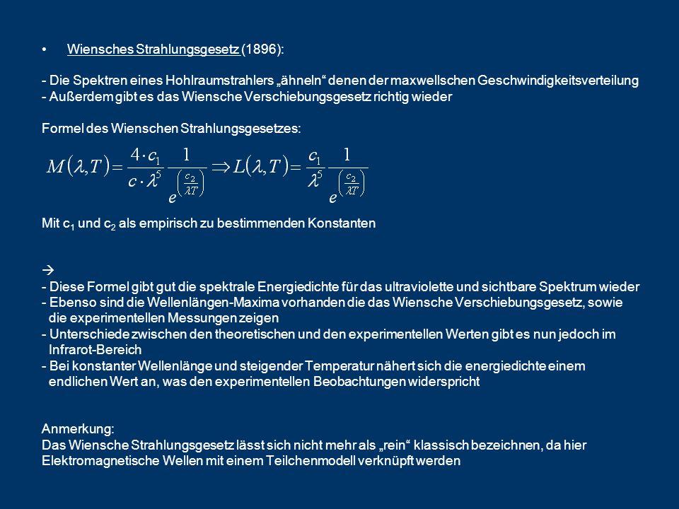 Wiensches Strahlungsgesetz (1896):
