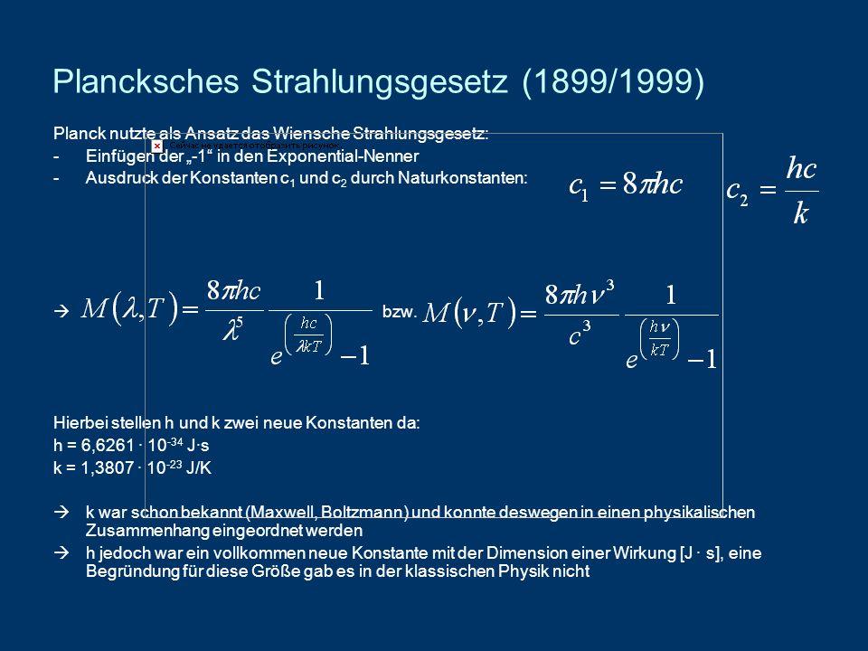 Plancksches Strahlungsgesetz (1899/1999)