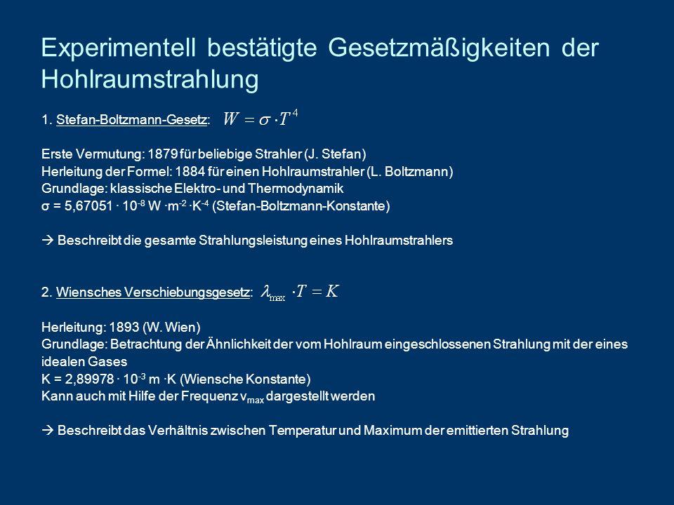Experimentell bestätigte Gesetzmäßigkeiten der Hohlraumstrahlung