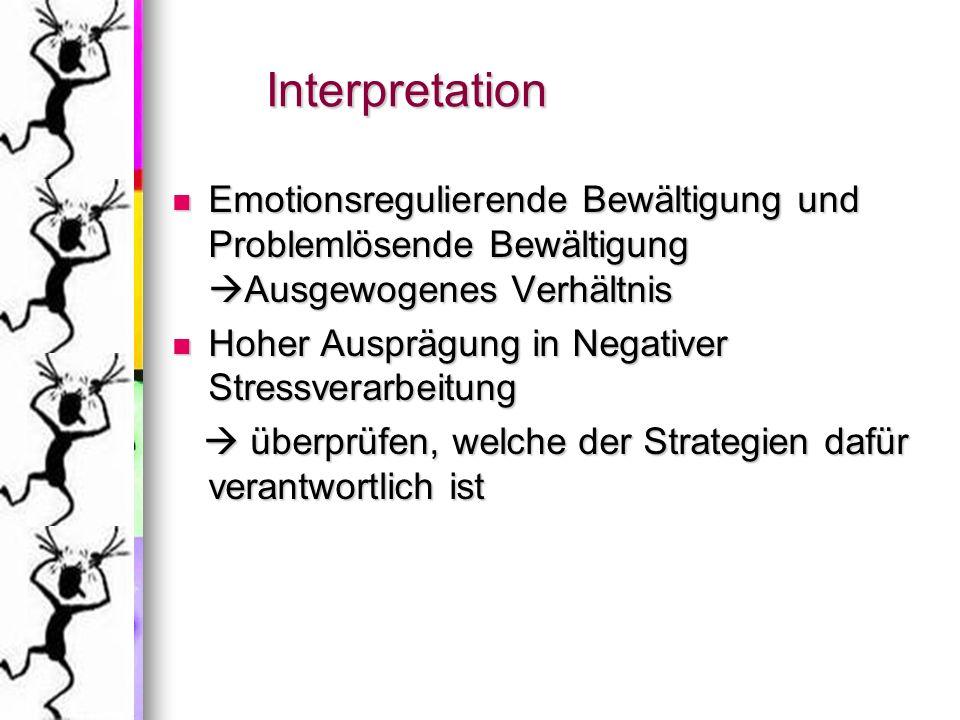Interpretation Emotionsregulierende Bewältigung und Problemlösende Bewältigung Ausgewogenes Verhältnis.