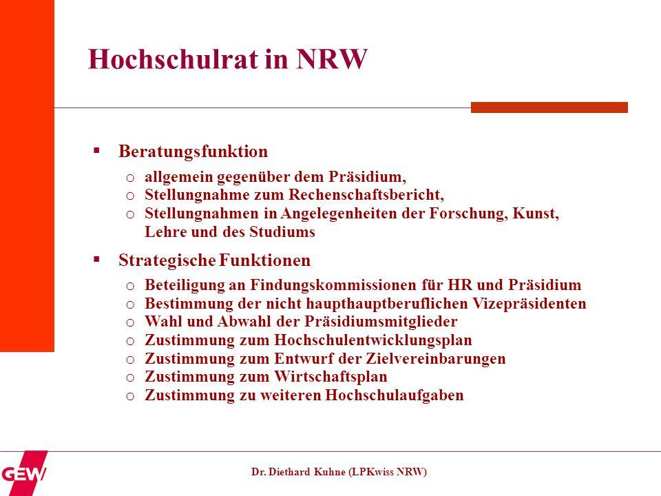 Hochschulrat in NRW Beratungsfunktion Strategische Funktionen